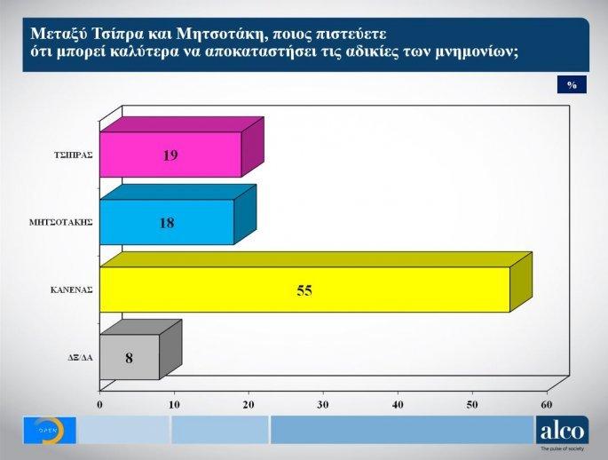 dhmoskopish (6).JPG