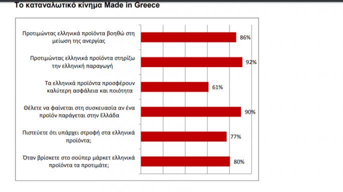 grafima_made_in_greece.png