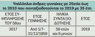 syntaxeis1.jpg