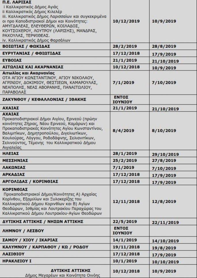 kthmatologio-paratash-katoikoi-ekswterikou-20-05-2019-2_iefimerida.jpg