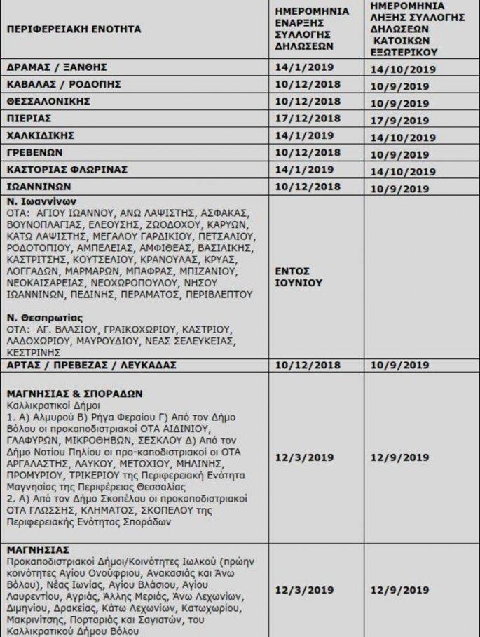 kthmatologio-paratash-katoikoi-ekswterikou-20-05-2019_iefimerida.jpg