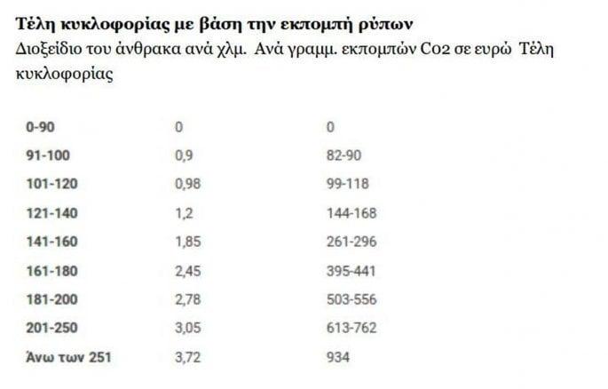 teli-kykloforias-2020-pinakas-2.jpg