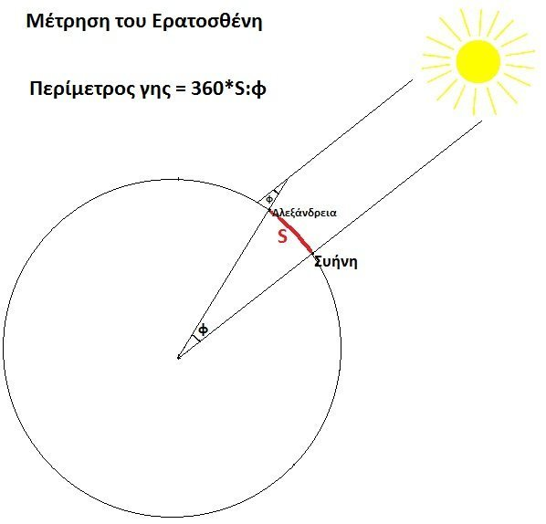 eratosthenes_measurement.jpg