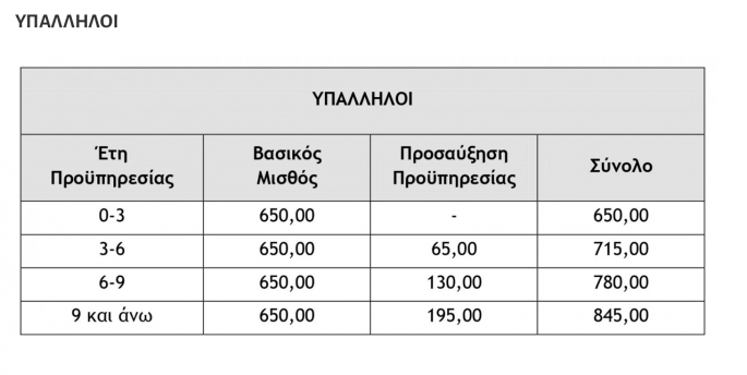 stigmiotypo_2020-05-02_10.15.26.png