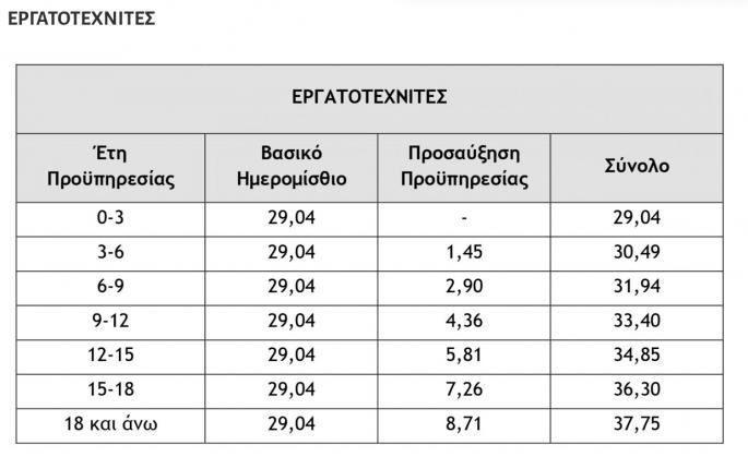 stigmiotypo_2020-05-02_10.18.28.png