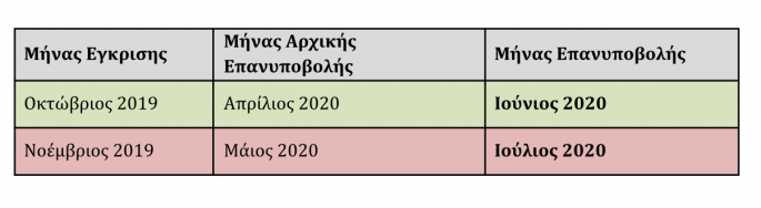 stigmiotypo_2020-05-26_15.02.00.png