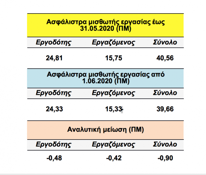stigmiotypo_2020-05-26_16.53.19.png