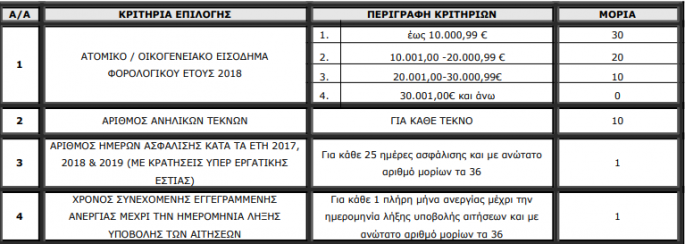 moria-koinonikos-toyrismos.png