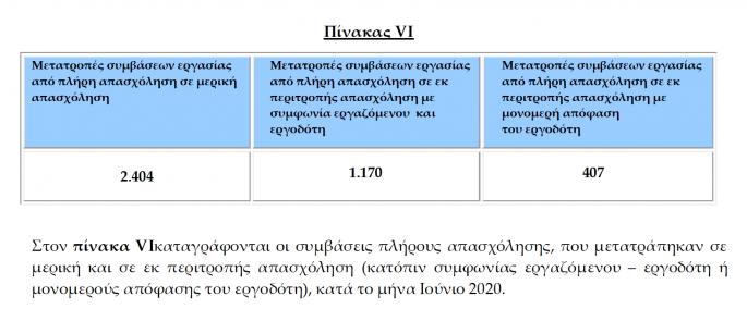 stigmiotypo_2020-07-06_18.22.16.png