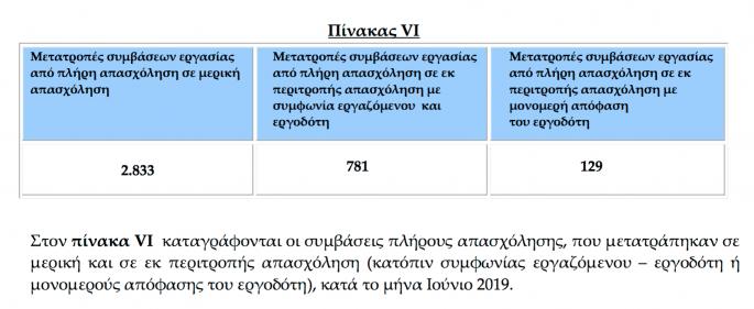 stigmiotypo_2020-07-06_18.23.23.png