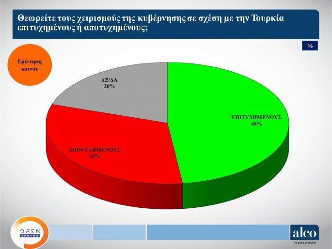 9_pdfsam_i_taytotita_tis_ereynas-page-001.jpg