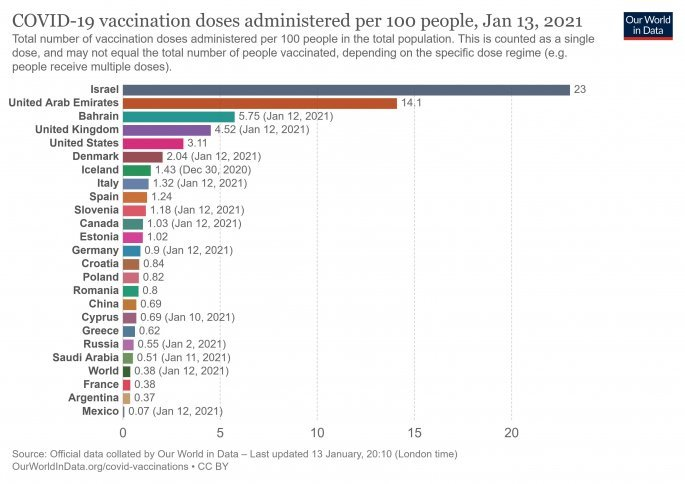 covid-vaccination-doses-per-capita.jpg