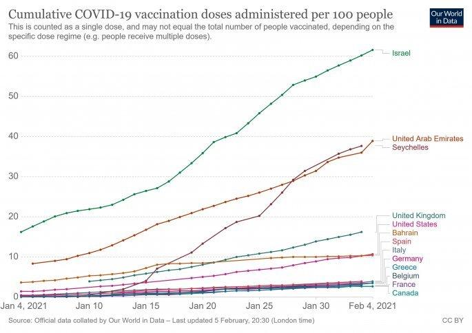 coronavirus-data-explorer11.jpg
