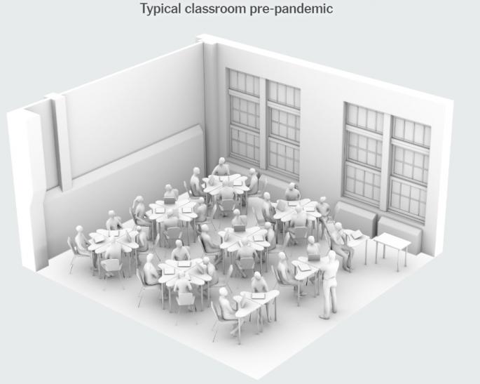 μαθημα σε σχολείο με μέτρα covid-19