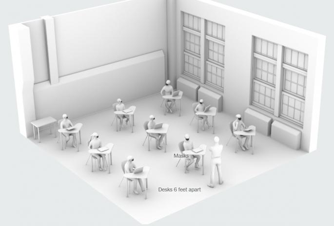 μάθημα σε σχολείο με μέτρα covid-19