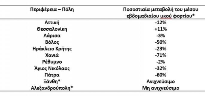 koronoios lymata