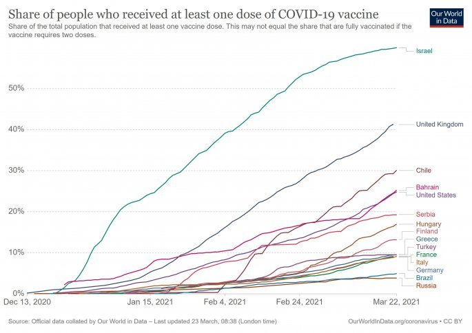 share-people-vaccinated-covid.jpg