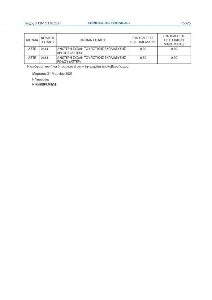 3_pdfsam_kathorismos_syntelesti_ebe_sholon_synarmodion_ypoyrgeion-page-001.jpg